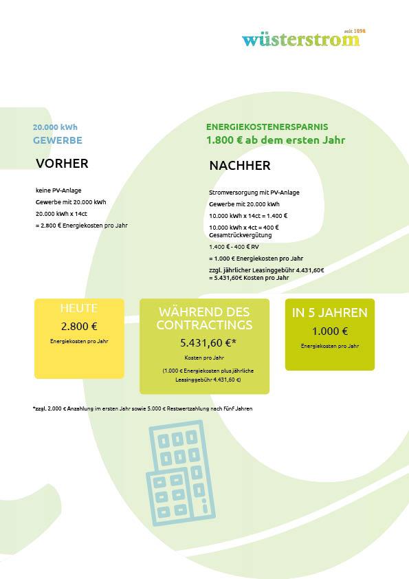 Photovoltaik Contracting - Gewerbe