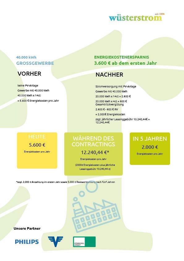 Photovoltaik Contracting - Großgewerbe